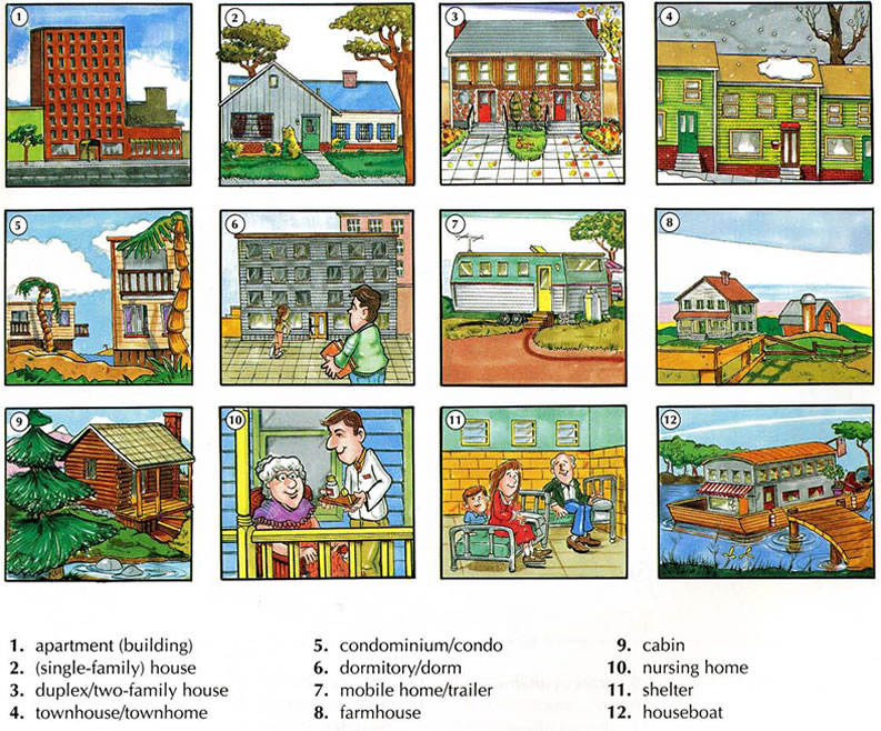 Learning the vocabulary for the different types of housing in British English and American