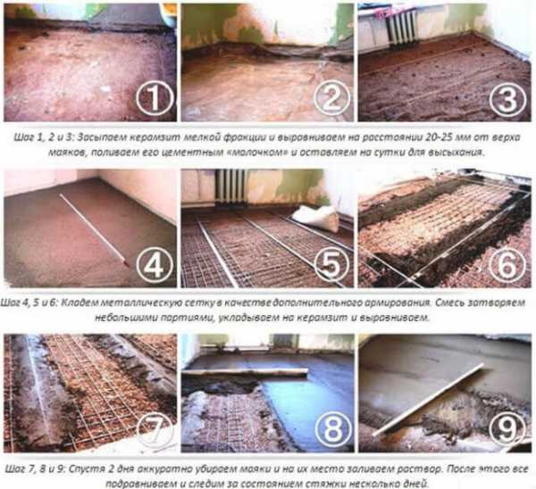 Керамзитобетон таблицы купить в туле краску для бетона