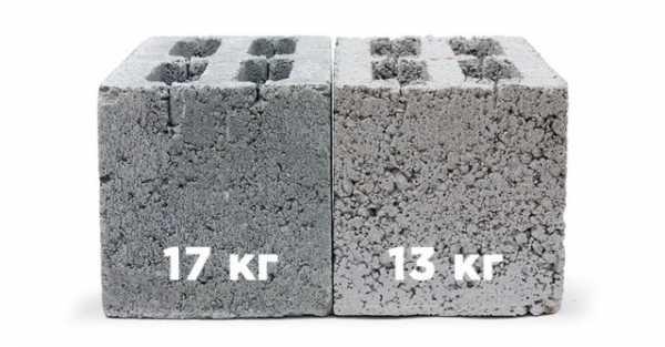 Сколько керамзитобетон блоков в кубе керамзитобетон минск купить